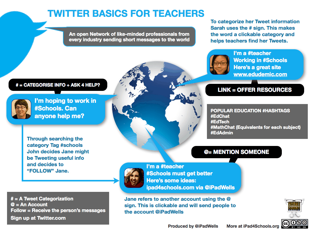 twitter-graphic